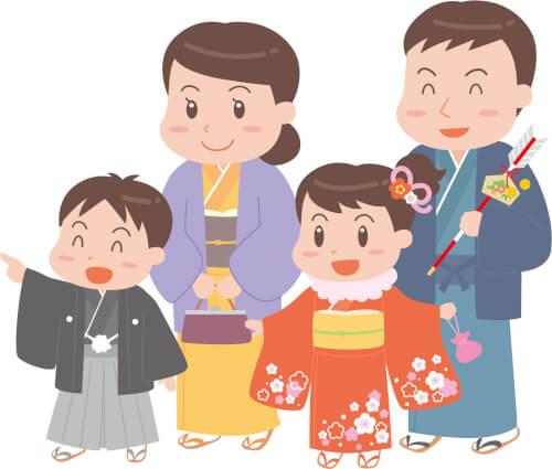 家族で初詣